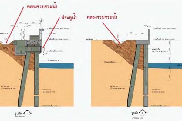 flood-mukdahan-1C904448E-C04F-EDA4-879E-370C004FDB5C.jpg